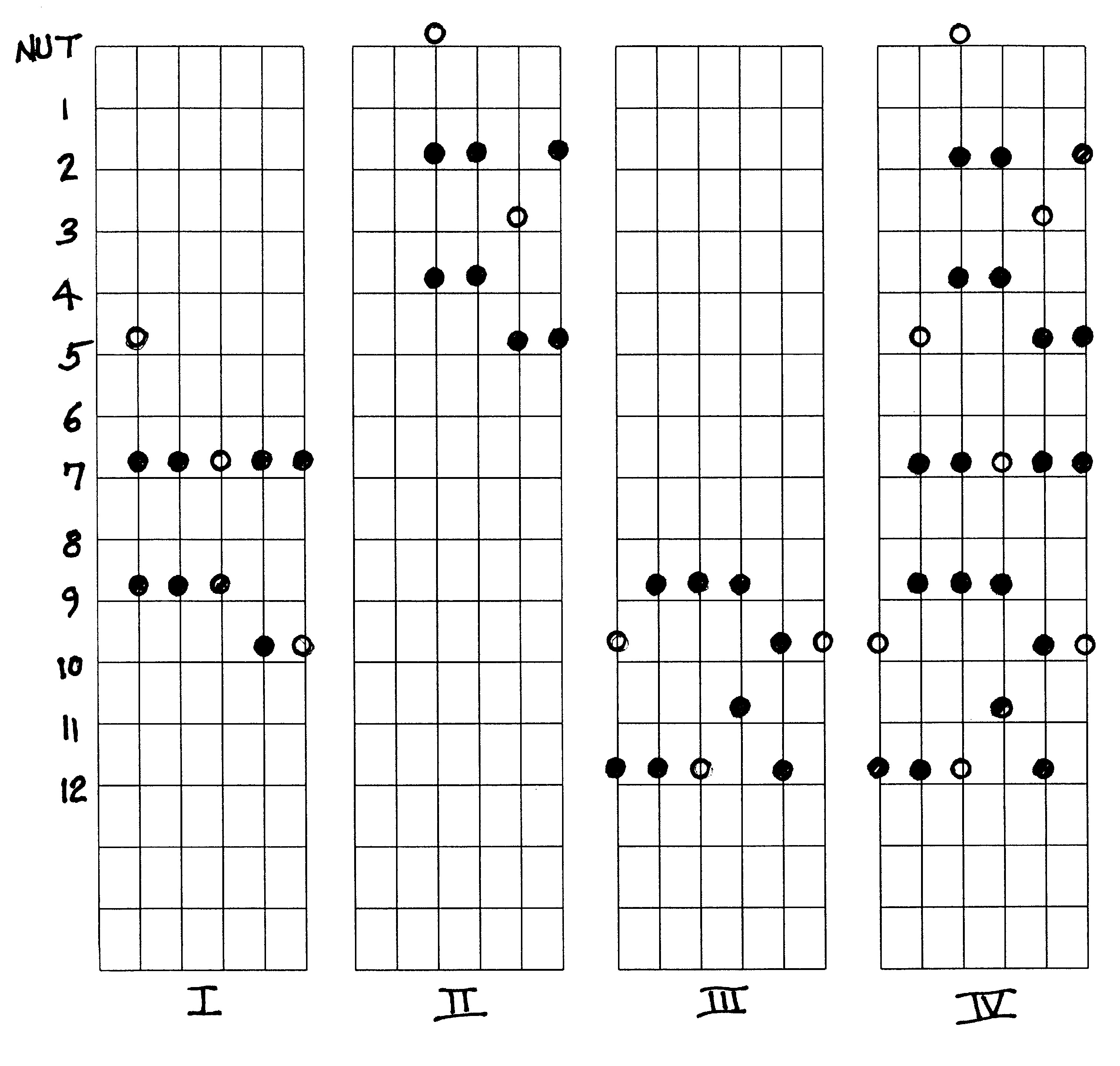 G2 Chord Guitar